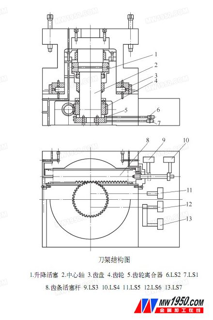 中型数控卧式车床刀架原理与维修